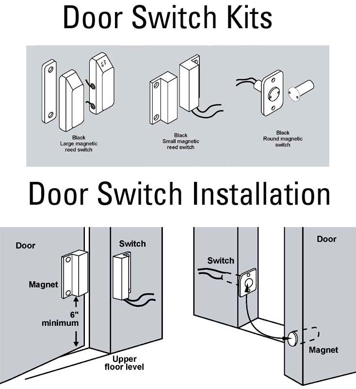 door switch wiring diagram door switch wiring diagram - rv windows #2